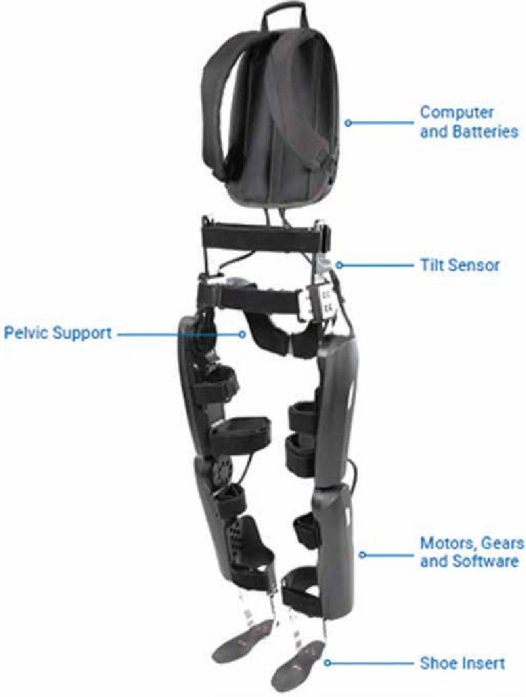 The-ReWalk-powered-orthosis-Argo-Medical-Technologies