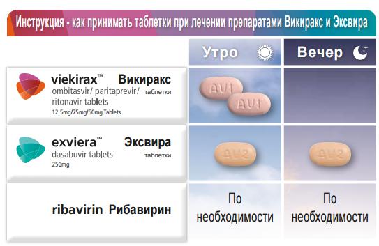 Схема лечения гепатита С